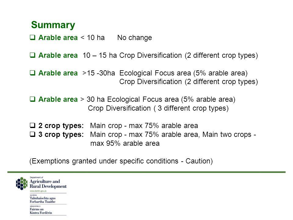 Summary Arable area < 10 ha No change