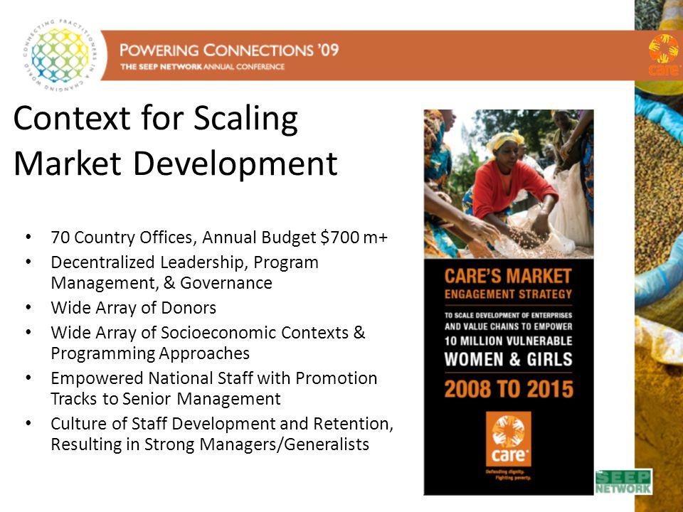 Context for Scaling Market Development