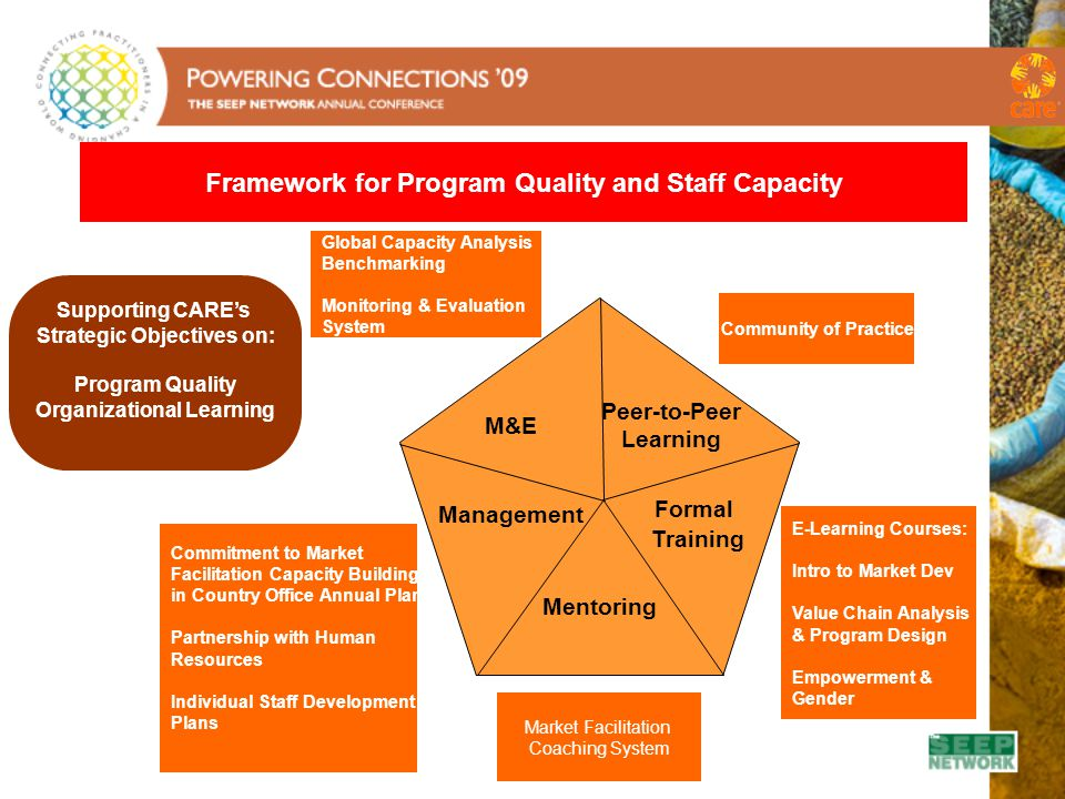 Framework for Program Quality and Staff Capacity