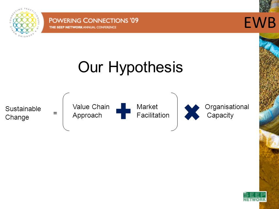 EWB Our Hypothesis Sustainable Change = Value Chain Approach Market