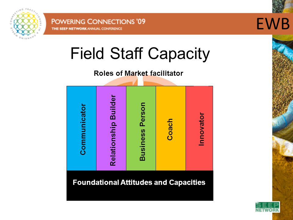 Roles of Market facilitator