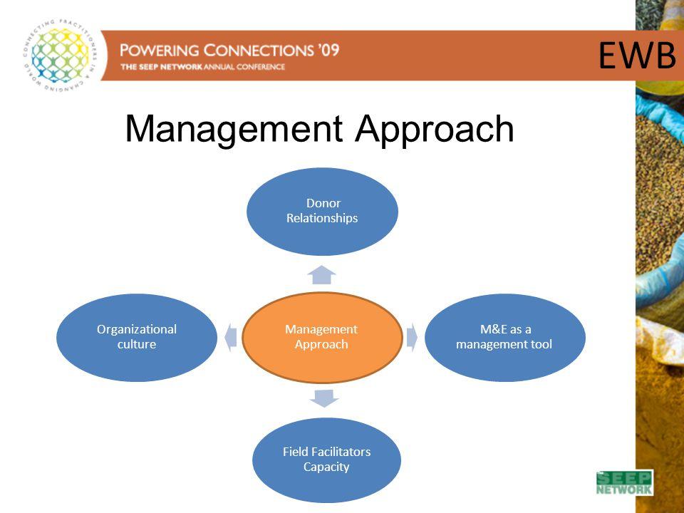 EWB Management Approach Management Approach Donor Relationships
