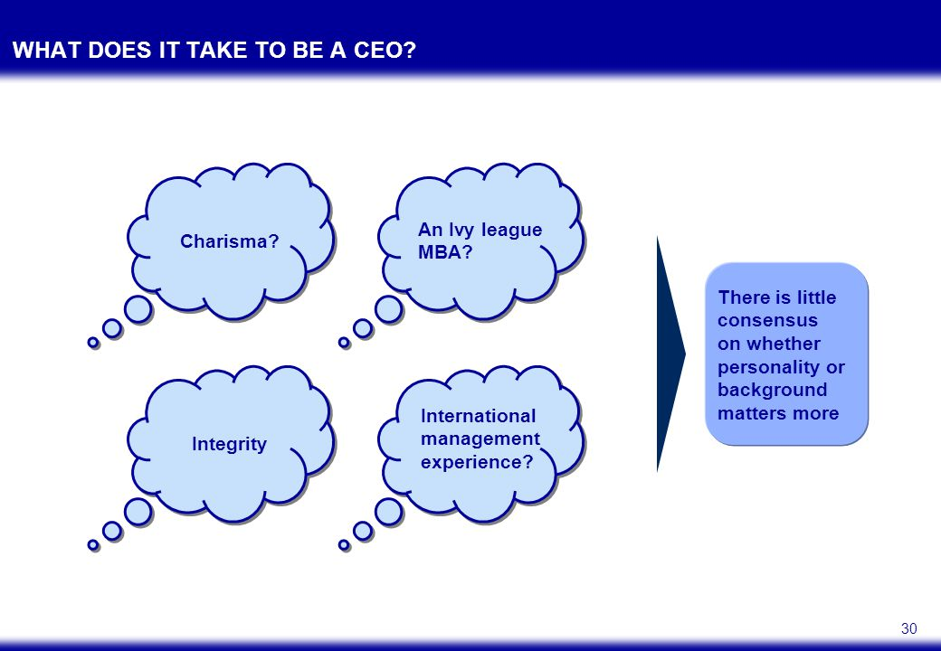 CRITERIA OF AN EFFECTIVE TOP-MANAGEMENT TEAM