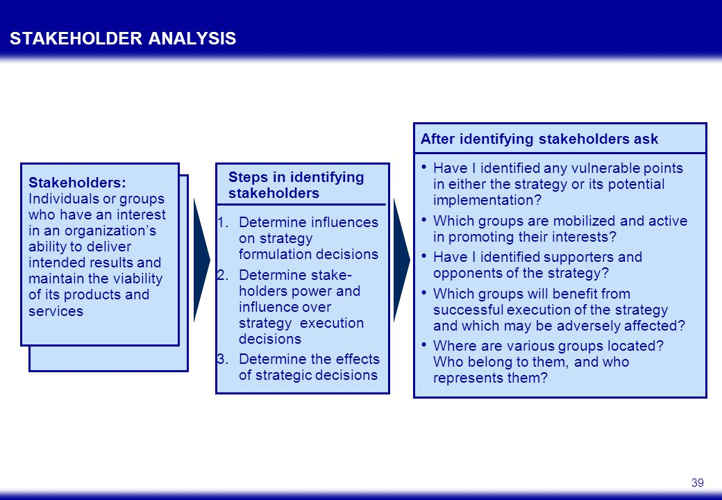 MAPPING STAKEHOLDER INFLUENCE AND IMPORTANCE