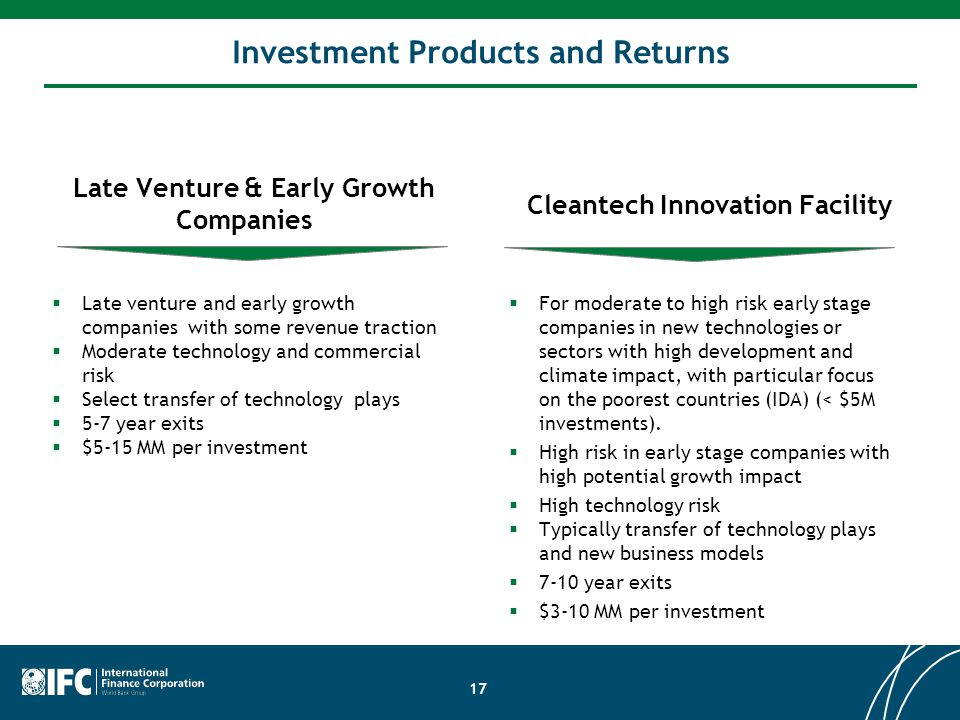 Investment Products and Returns