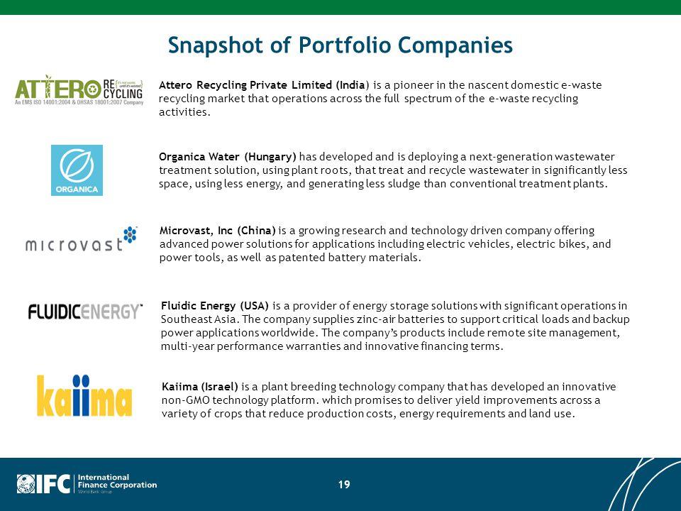 Snapshot of Portfolio Companies