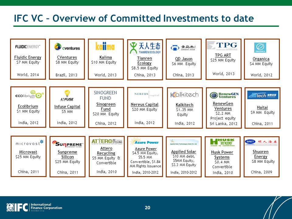 IFC VC – Overview of Committed Investments to date