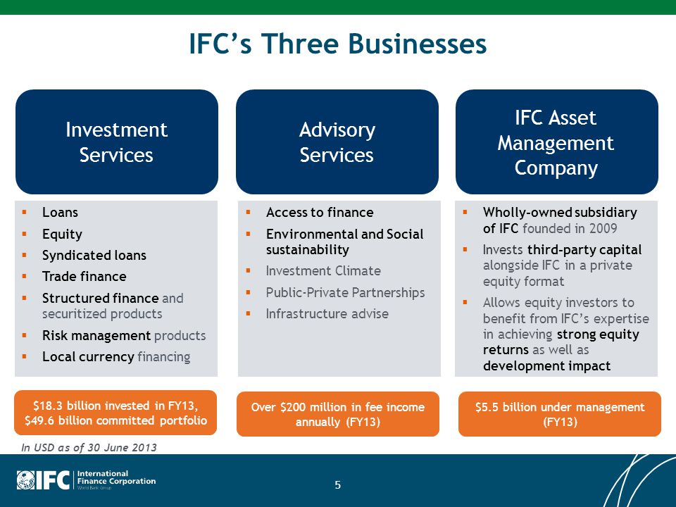 IFC's Three Businesses