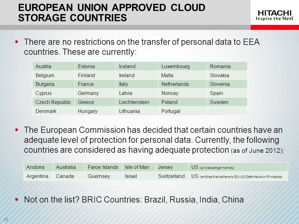 European Union Approved cloud storage Countries