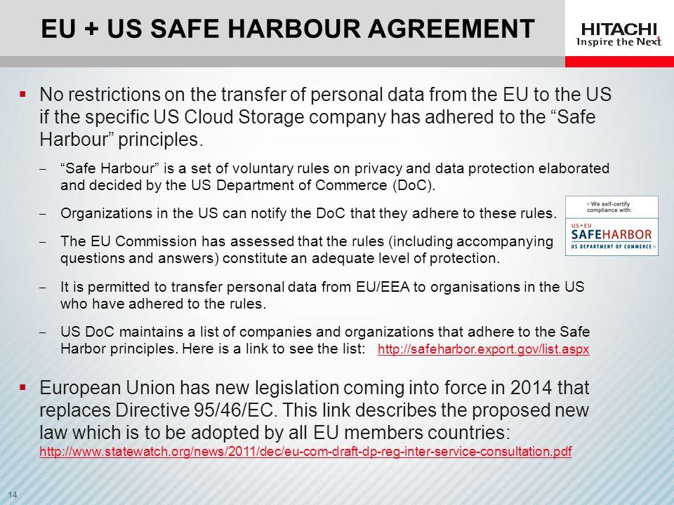 EU + US Safe Harbour agreement