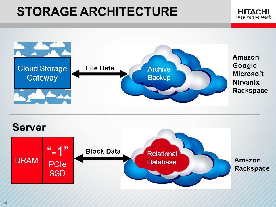 -1 Storage Architecture Server Cloud Storage Gateway DRAM PCIe SSD