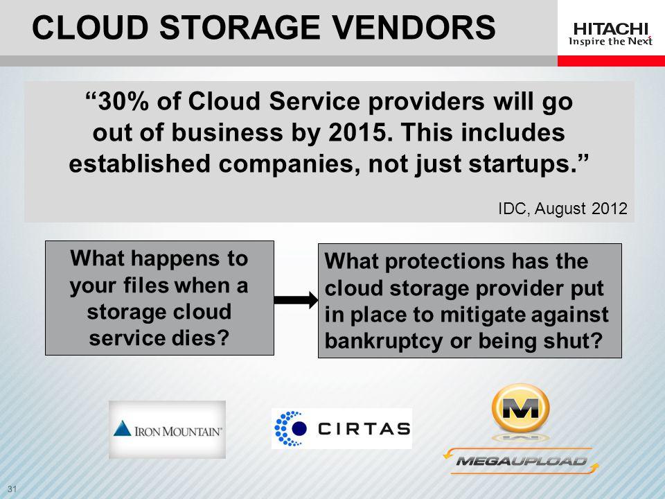 CLOUD storage Vendors 30% of Cloud Service providers will go