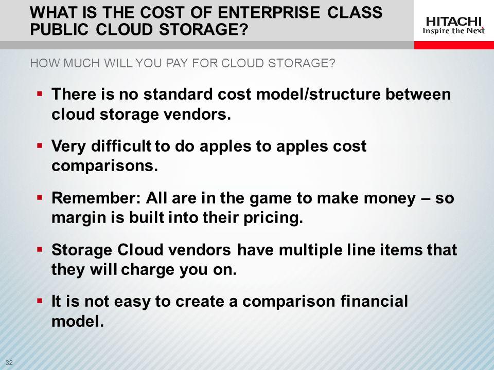 What is the cost of ENTERPRISE CLASS public cloud storage