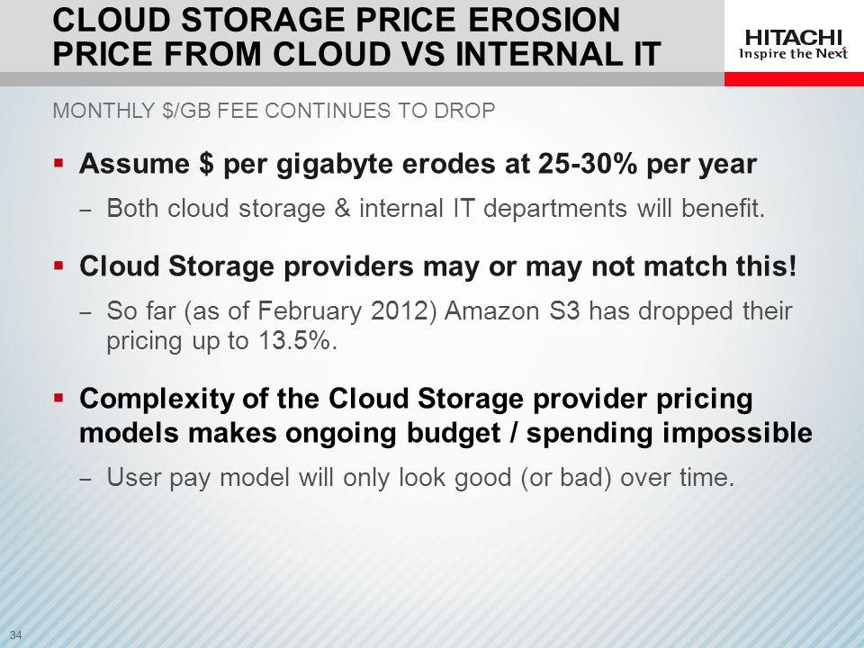 Cloud Storage price erosion Price from Cloud vs Internal IT