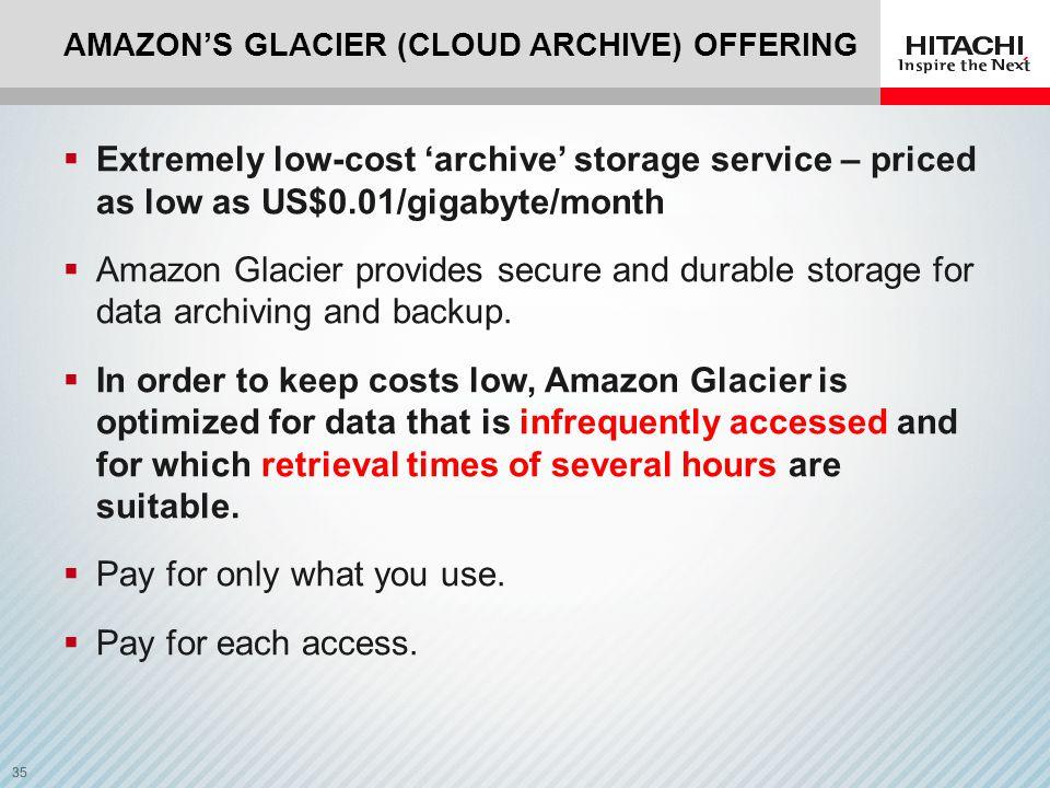 Amazon's glacier (CLOUD Archive) Offering