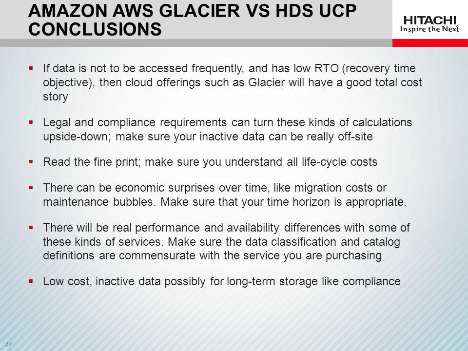 Amazon AWS GLACiER VS HDS UCP Conclusions
