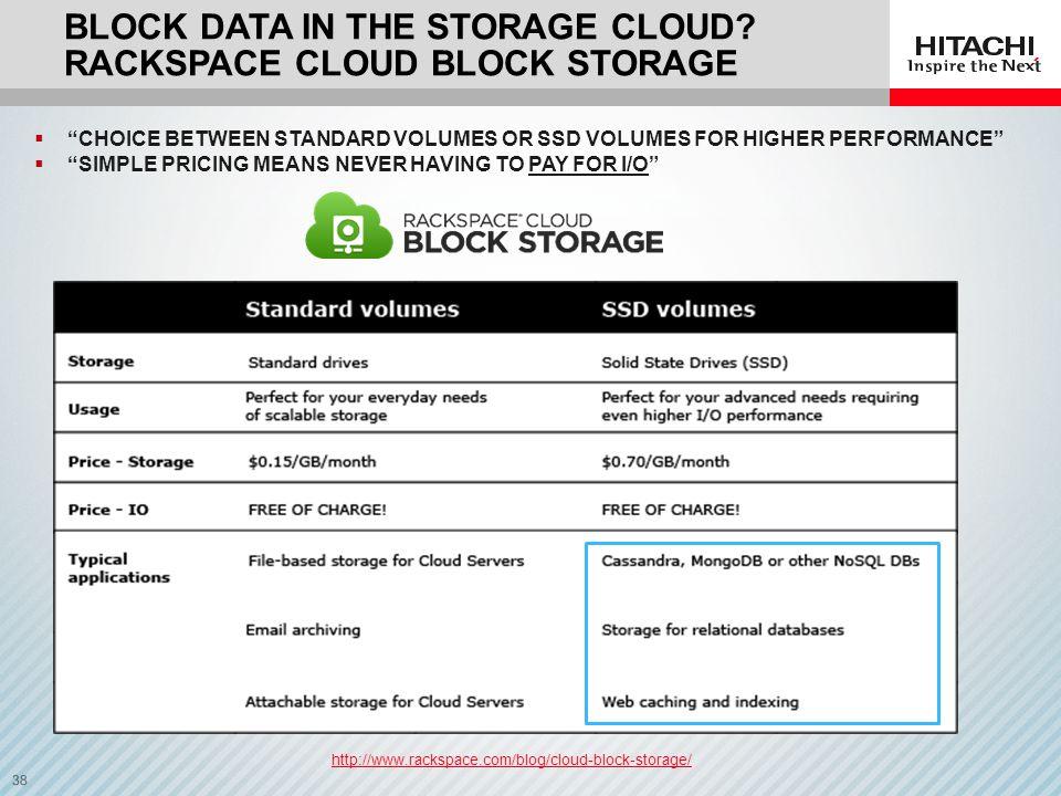 Block data in the storage Cloud Rackspace Cloud block storage