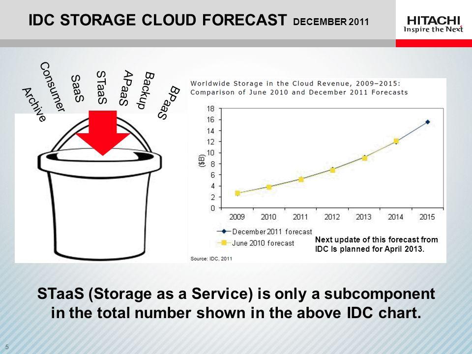 IDC Storage Cloud Forecast December 2011