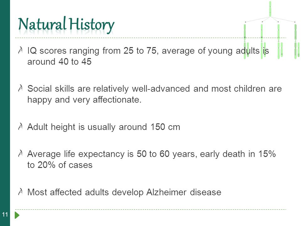 Natural History IQ scores ranging from 25 to 75, average of young adults is around 40 to 45.