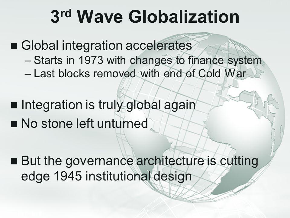 3rd Wave Globalization Global integration accelerates