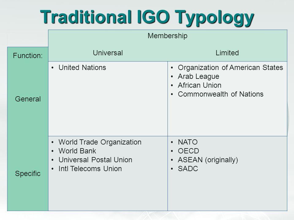 Traditional IGO Typology