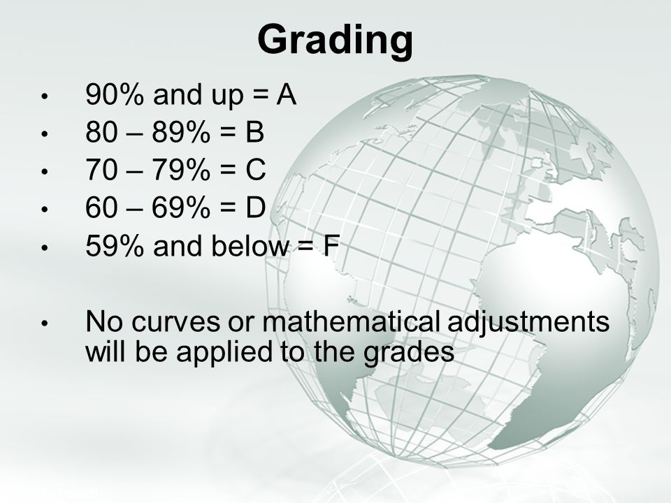 Grading 90% and up = A 80 – 89% = B 70 – 79% = C 60 – 69% = D