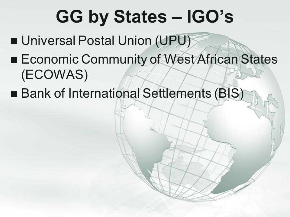 GG by States – IGO's Universal Postal Union (UPU)