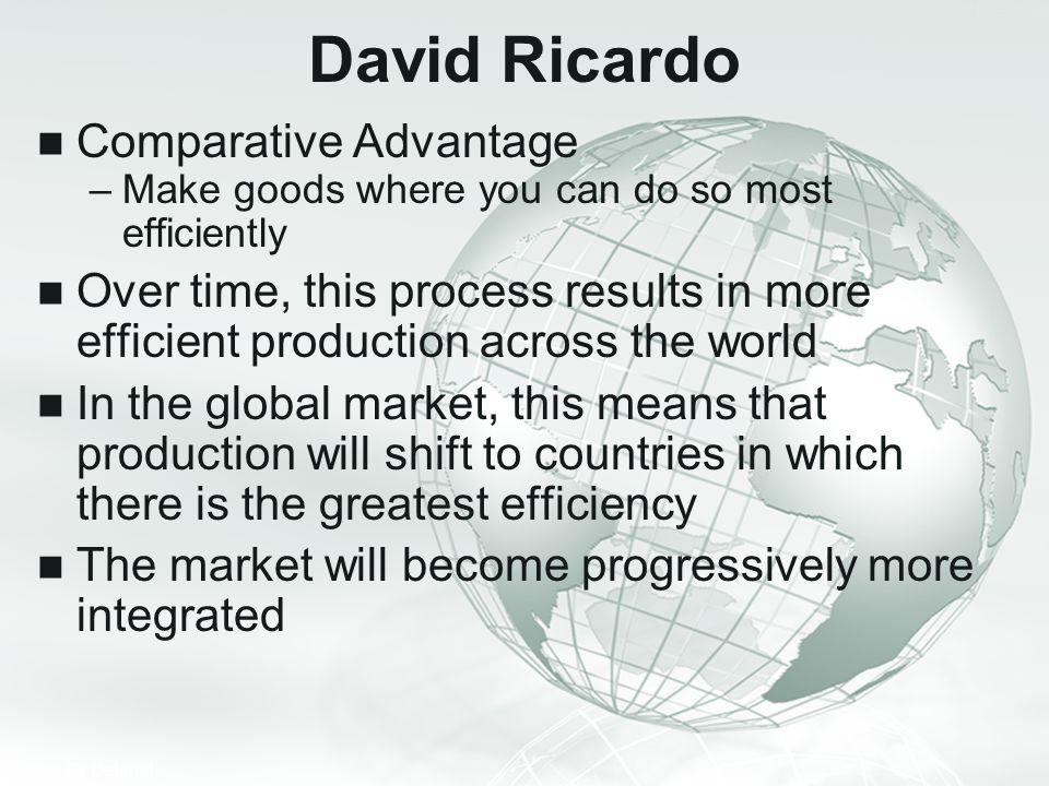 David Ricardo Comparative Advantage