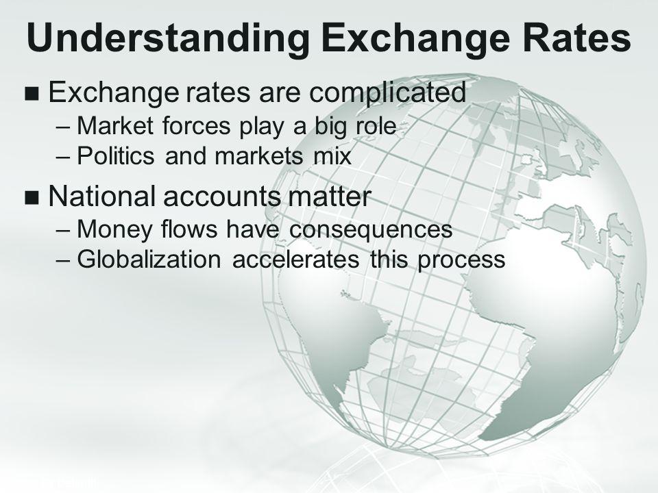 Understanding Exchange Rates