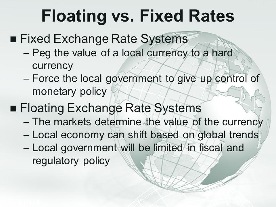 Floating vs. Fixed Rates