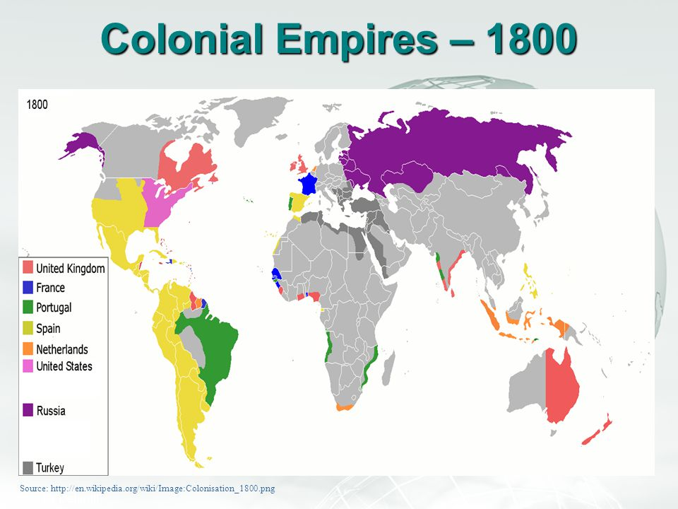 Colonial Empires – 1800 Source: http://en.wikipedia.org/wiki/Image:Colonisation_1800.png