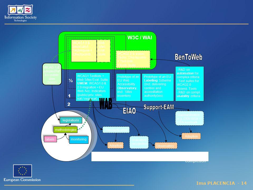BenToWeb WAB Support-EAM EIAO W3C / WAI ½ 1 2