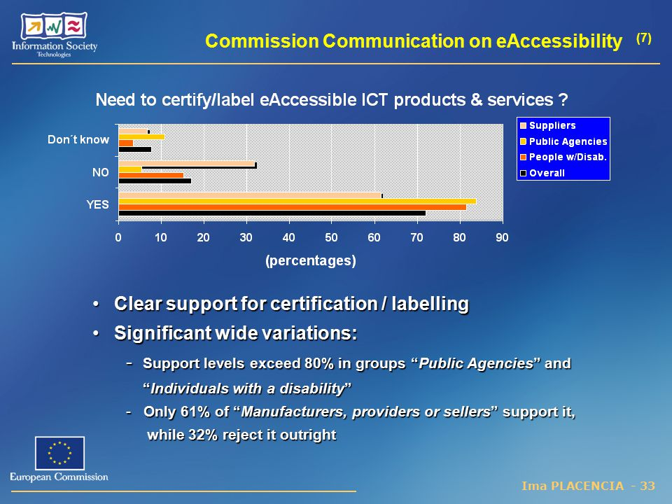 Commission Communication on eAccessibility (7)