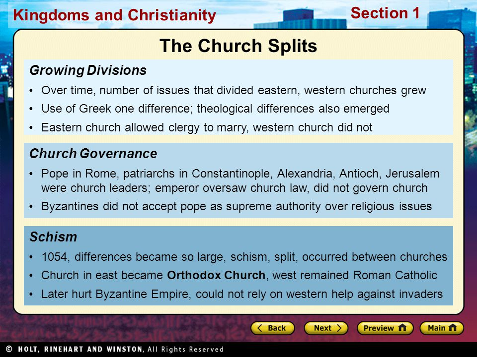 The Church Splits Growing Divisions Church Governance Schism