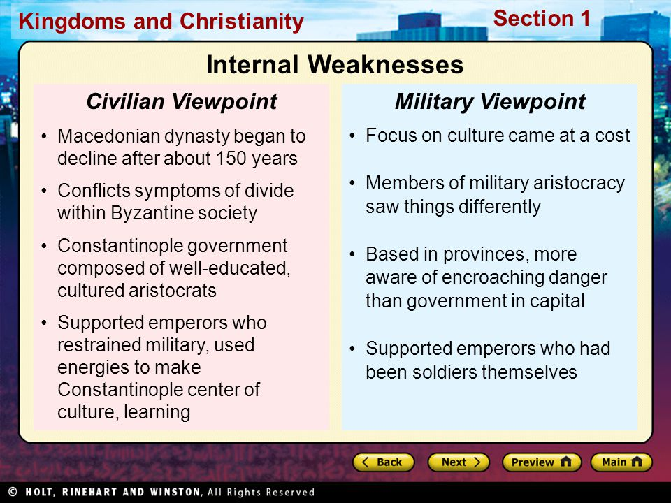 Internal Weaknesses Civilian Viewpoint Military Viewpoint