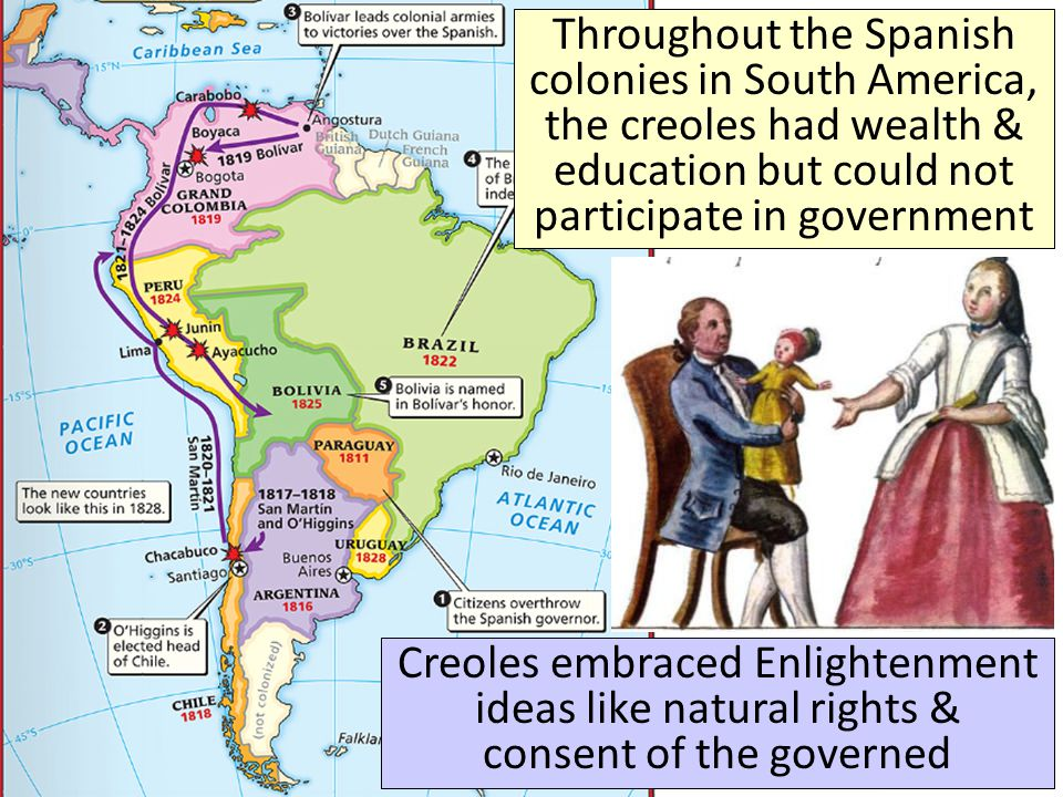 Throughout the Spanish colonies in South America, the creoles had wealth & education but could not participate in government