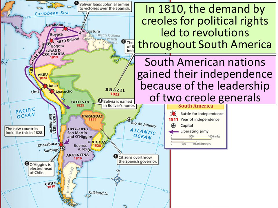 In 1810, the demand by creoles for political rights led to revolutions throughout South America