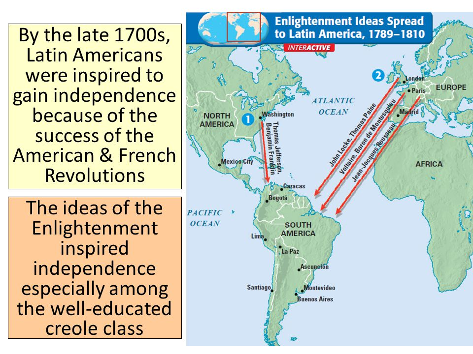 By the late 1700s, Latin Americans were inspired to gain independence because of the success of the American & French Revolutions