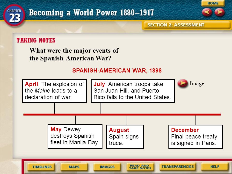 What were the major events of the Spanish-American War