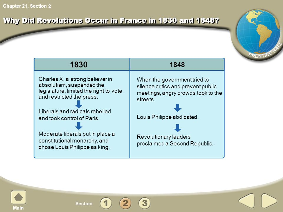 Why Did Revolutions Occur in France in 1830 and 1848