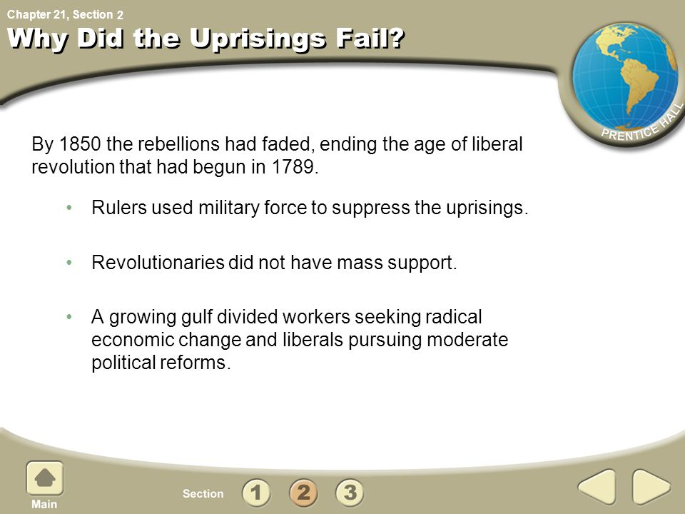 Why Did the Uprisings Fail