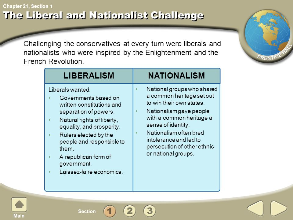 The Liberal and Nationalist Challenge