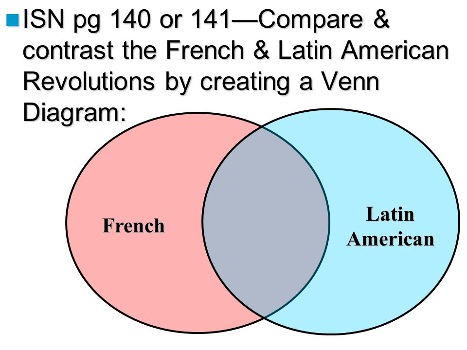 ISN pg 140 or 141—Compare & contrast the French & Latin American Revolutions by creating a Venn Diagram: