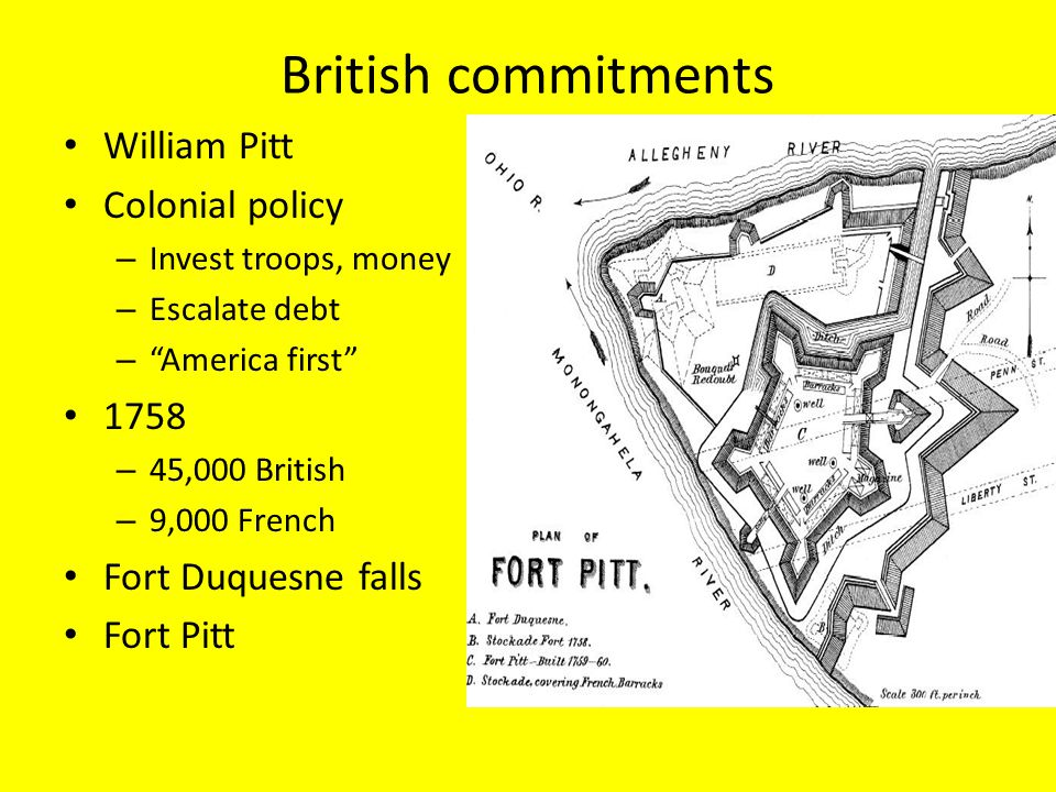 British commitments William Pitt Colonial policy 1758