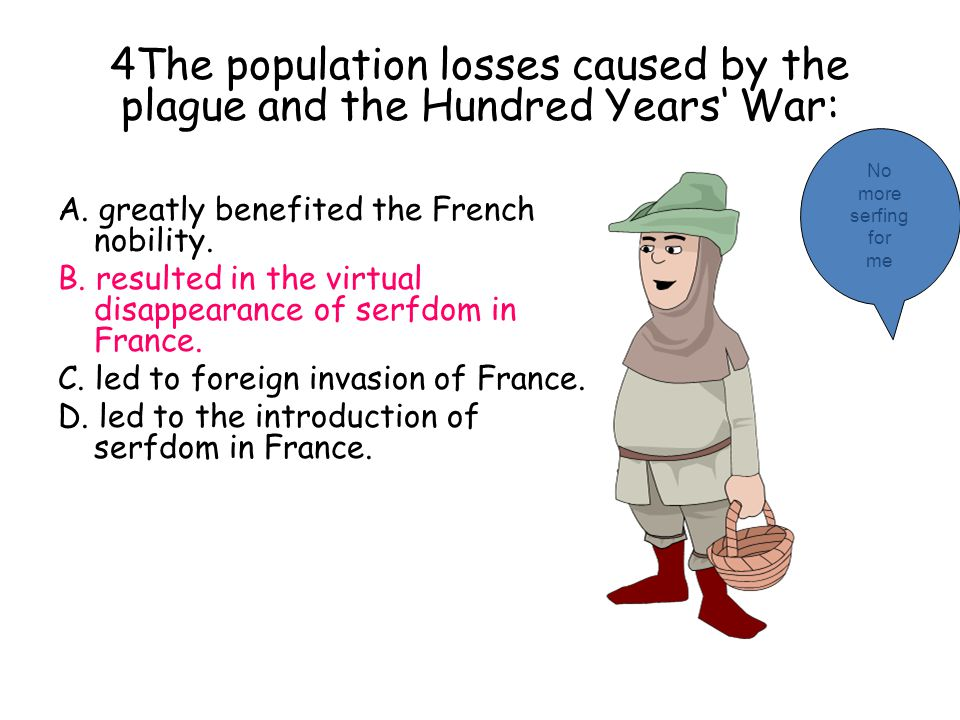 4The population losses caused by the plague and the Hundred Years' War: