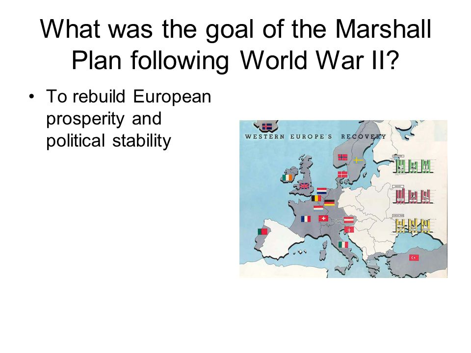 What was the goal of the Marshall Plan following World War II