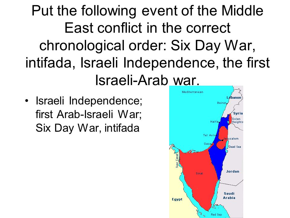 Put the following event of the Middle East conflict in the correct chronological order: Six Day War, intifada, Israeli Independence, the first Israeli-Arab war.