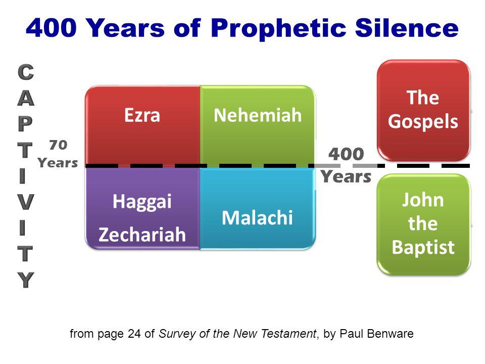 400 Years of Prophetic Silence