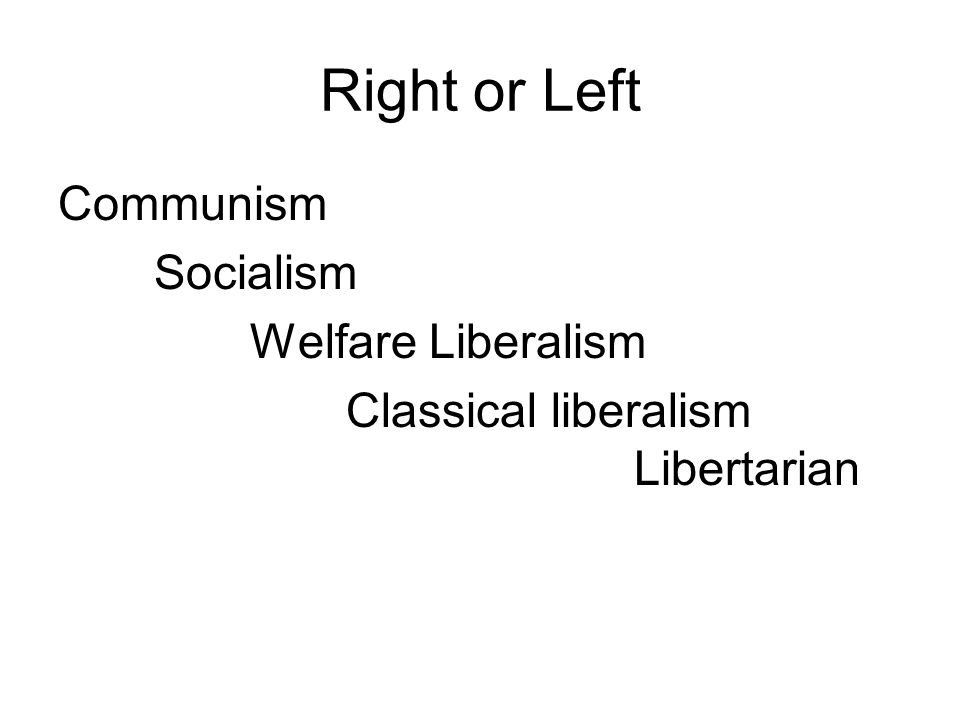 Right or Left Communism Socialism Welfare Liberalism
