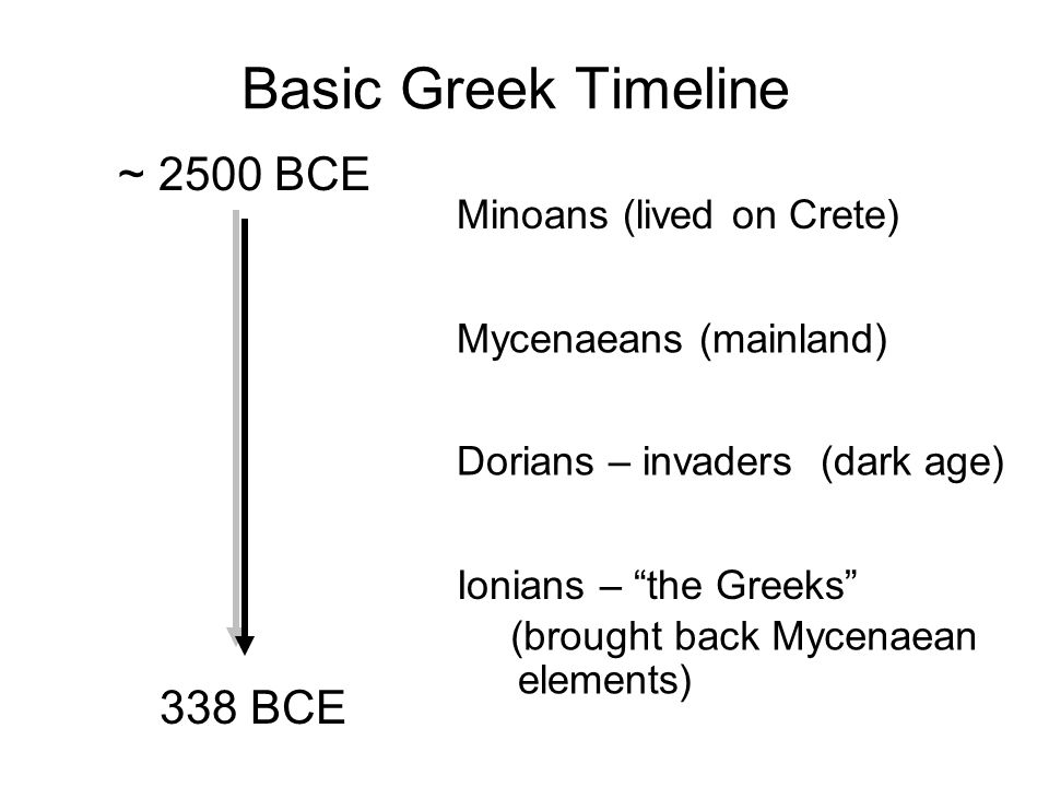 Basic Greek Timeline ~ 2500 BCE 338 BCE Minoans (lived on Crete)